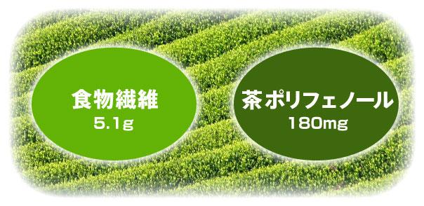 食物繊維、茶ポリフェノール